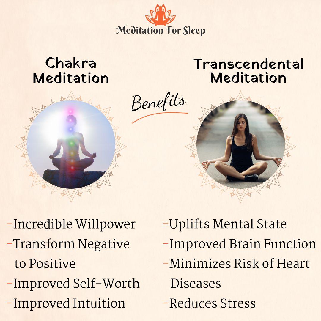 Chakra vs Transcendal meditation