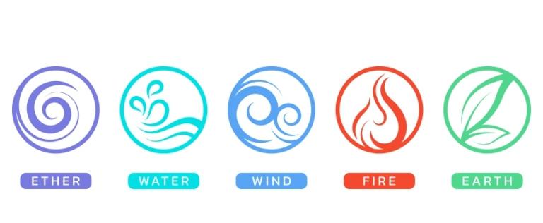 5 elements of yoga mudra